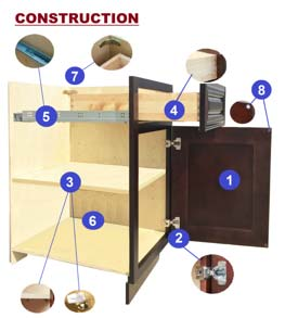 NKBC - Cabinet Construction