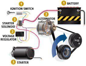 Car Batteries Chardon OH | Chardon Square Tire & Brake