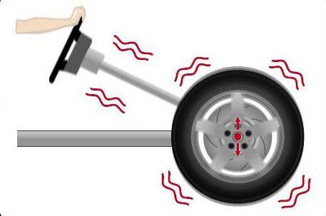 Wheel Balancing Service Chardon OH | Chardon Square Tire & Brake