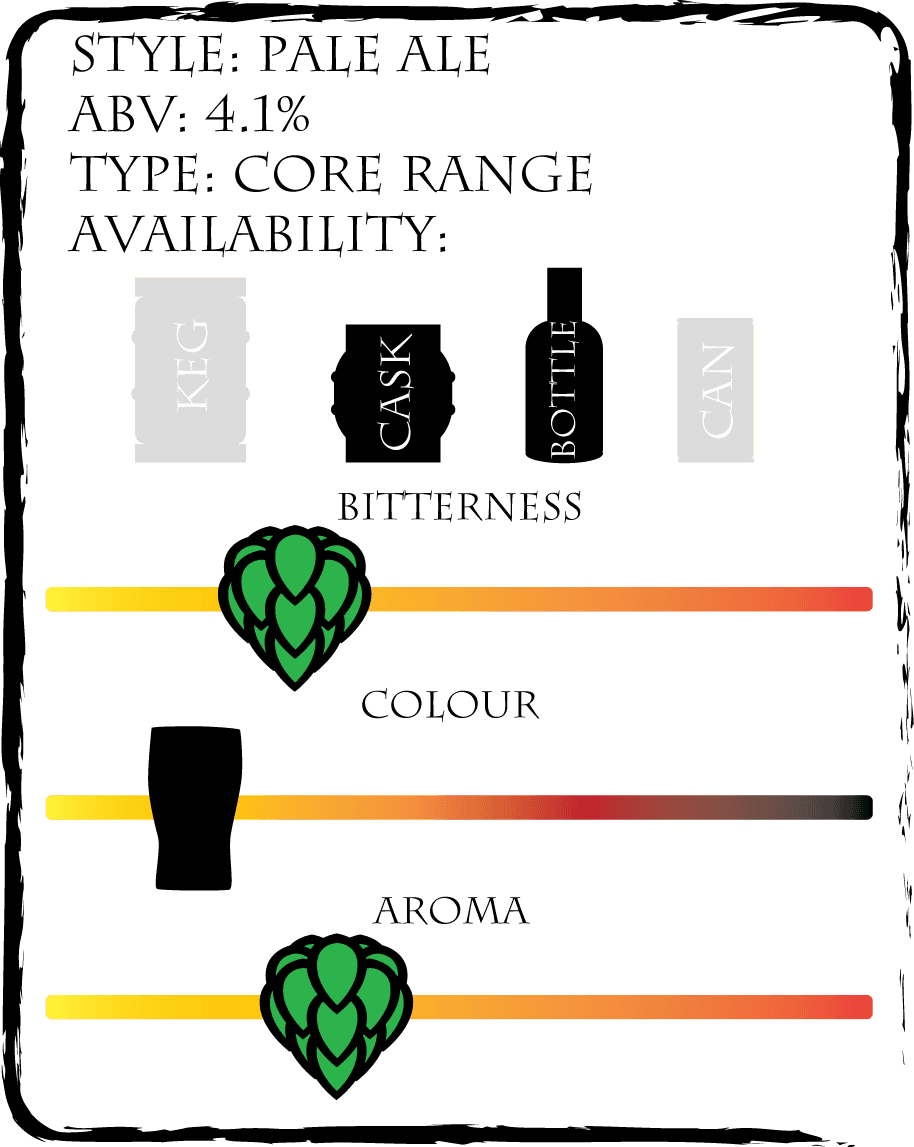 pale ale beer specs