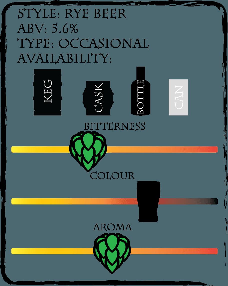 Rye beer specs