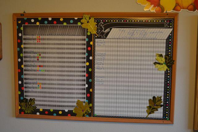 Piano Lesson Chart