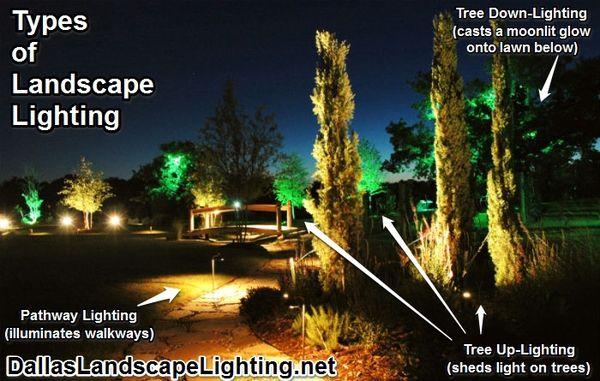Outdoor Lighting Services Dallas Landscape Lighting