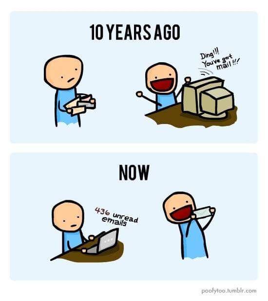 Roi mail