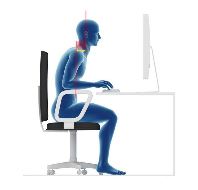As The Large Spinal Muscles Relax Spine Hunches Over And Places Head In A More Forward Position Neck Shoulder Then Have To Work Harder