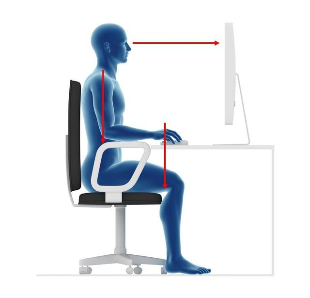 We Have All Seen Pictures Like This Demonstrating The Ideal Posture When At A Desk And It Is True But There More To