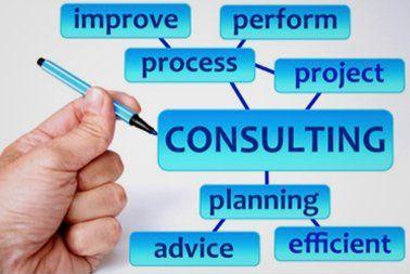 consulting planning efficient graphic