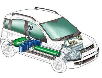 struttura impianto a metano in un auto
