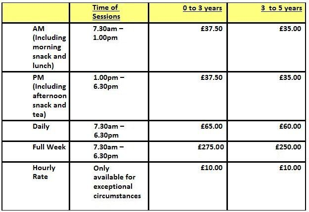 Fee rates and childcare costs table at Bowes Park Nursery