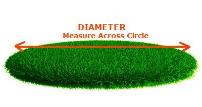 How to measure a circle to calculate how many square feet you need of turf.