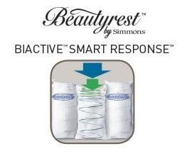 SIMMONS Biactive Smart Response