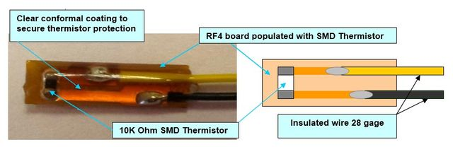 Failure Mechanisms of Thermistors