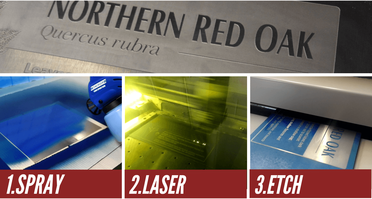 Chemical Etching Process   Laser2Etch   Deep Etch Metal in