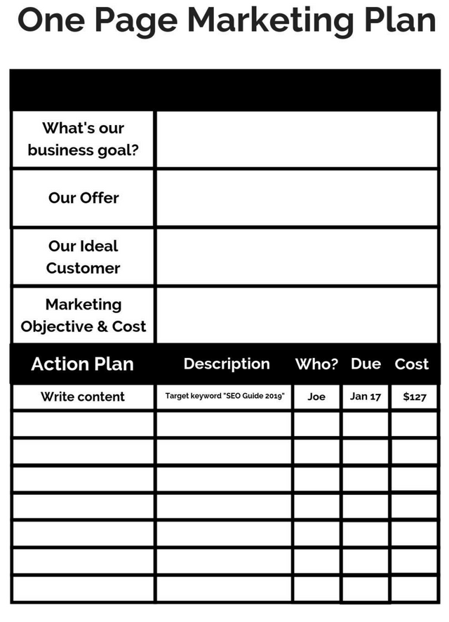 How to Create a Marketing Plan for 2019 - In-Depth Guide