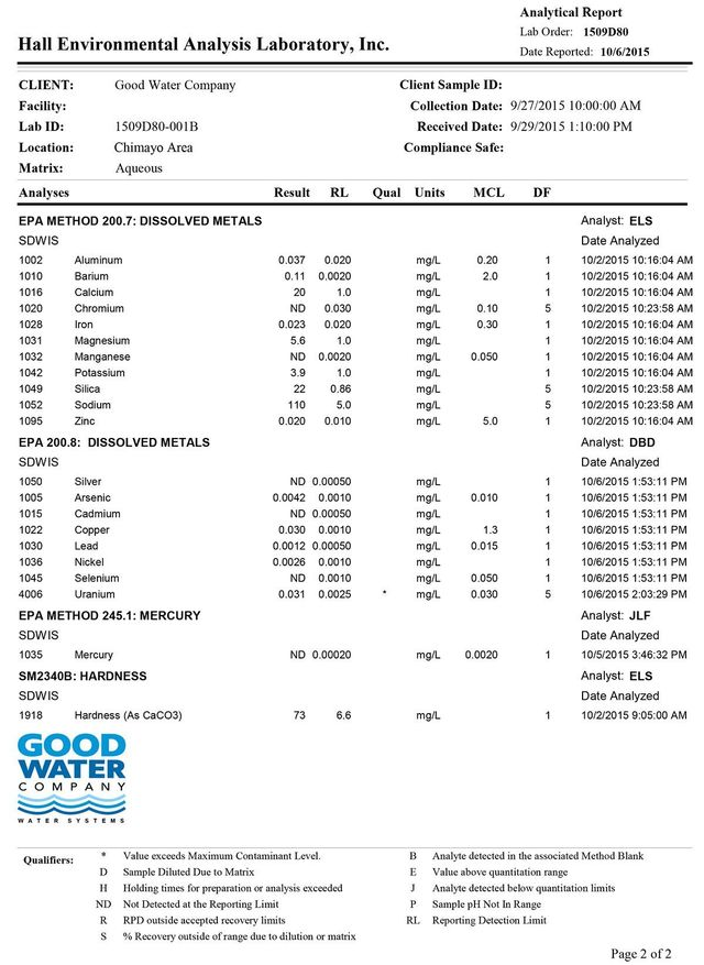 Water analysis study results