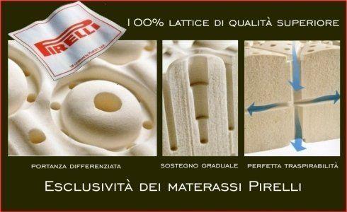 Materassi in lattice - Varese - CASA DEL MATERASSO