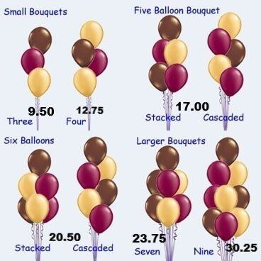 Number Balloons Party Supplies In Philadelphia PA Zipcodes