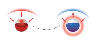 delle sfere blue  rosse