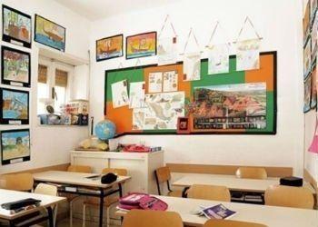 Scuola Inglese Docenti Madrelingua
