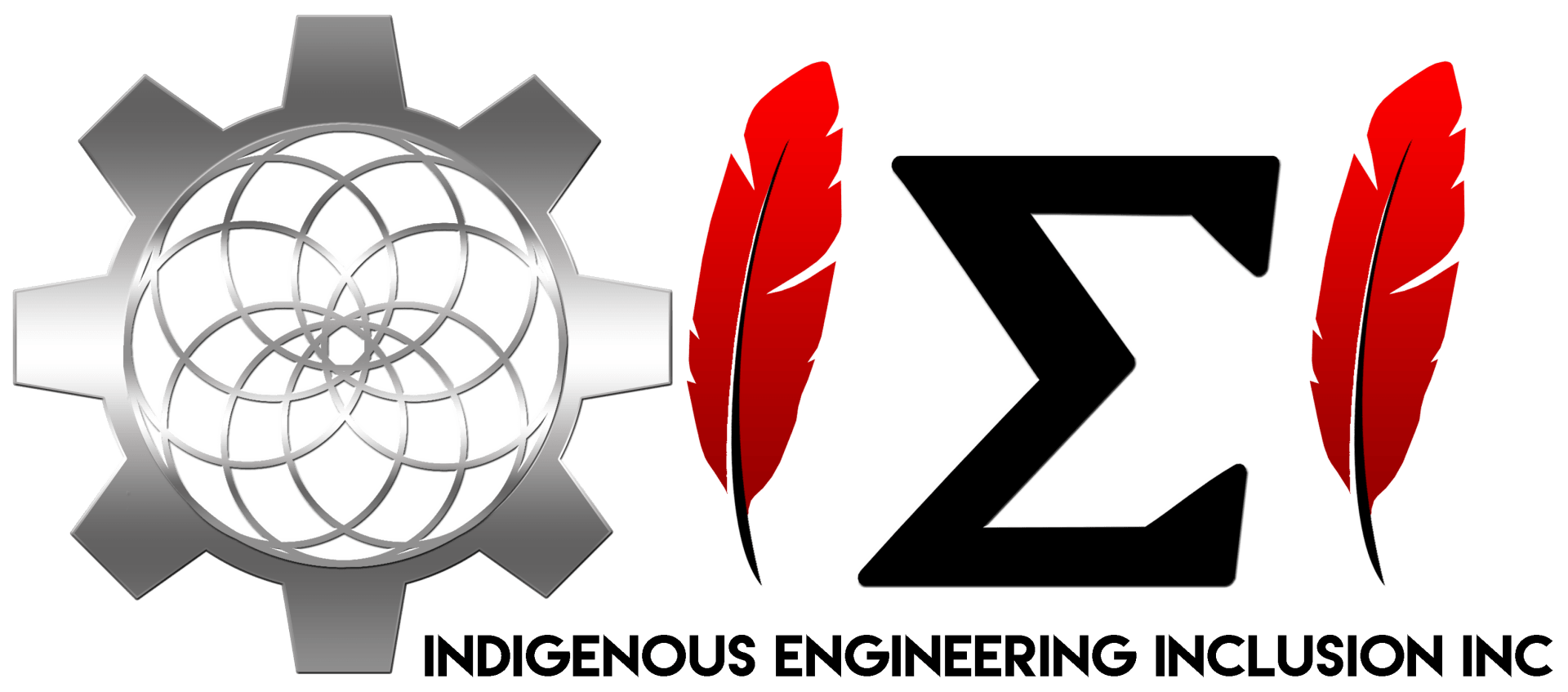 Indigenous Led Ownership of Major Pipeline Projects