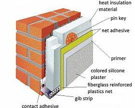 graphic of wall insulation process