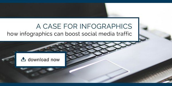 Download A Case for Infographics