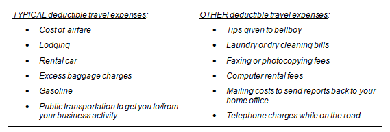 Business Travel: What Can I Deduct?