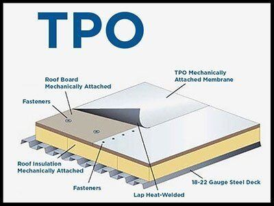 Tpo Roofing Palm Bay Melbourne Titusville Fl Jt