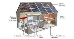 agevolazioni fiscali per impianti termici Cosenza