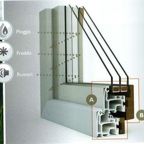 Sezione interna serramento legno-alluminio