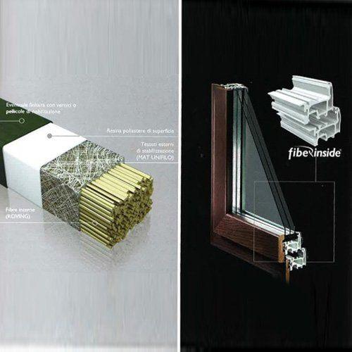 Sezione finestra in alluminio