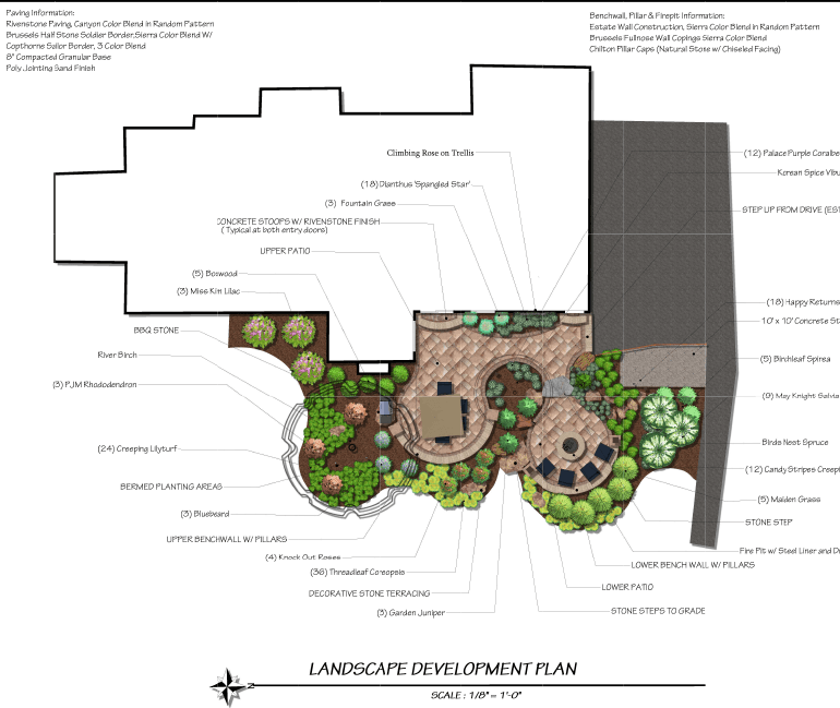 Landscaping Services Orchard Park, NY
