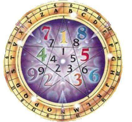 schema della numerologia