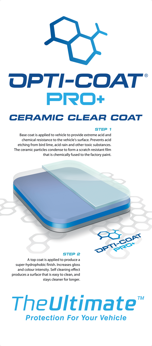 Image result for opti coat pro plus
