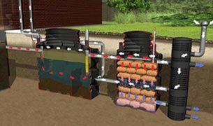 Biorock Sewage Treatment Plant