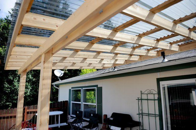 Beau Polycarbonate Patio Covers